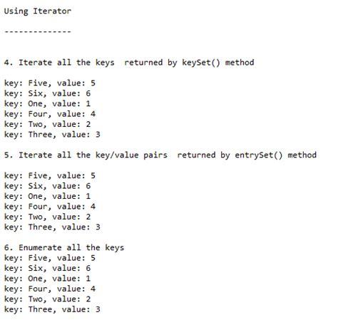 tutorial java iterator java iterate map gibbonsbeefarm