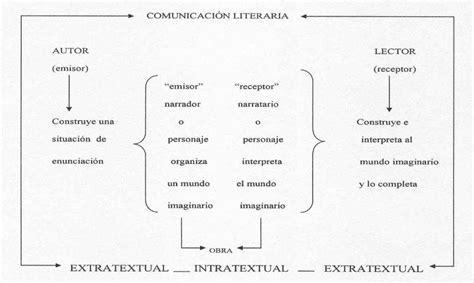 pdf libro de texto palabra sobre palabra obra completa 1956 2001 descargar el lector alumno y los textos literarios
