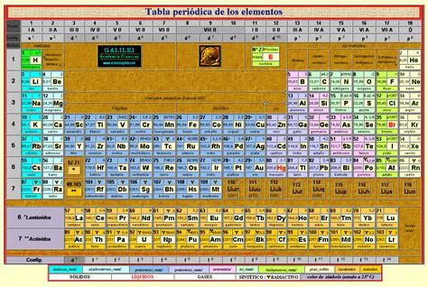 Full year calendar template 2014 search results for 2015 monthly tabla periodica urtaz Images