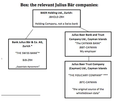 bank julius bär guest how switzerland corrupted its courts to nail