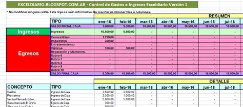 descargar plantilla excel para control ingresos gastos control de gastos e ingresos excel descargar gratis