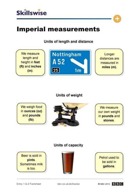 imperial measurement imperial units of length
