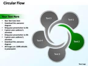 design template flow powerpoint powerpoint template chart circular flow ppt slide