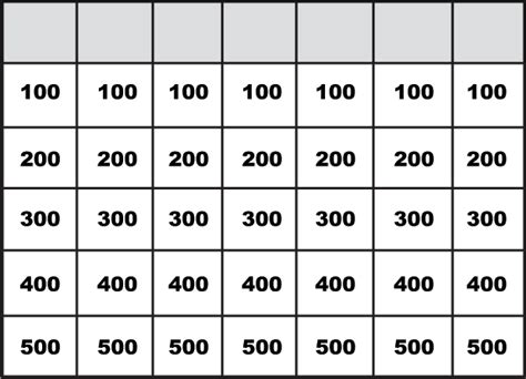 Jeopardy Game Format North Dakota Studies Jeopardy Printable Template