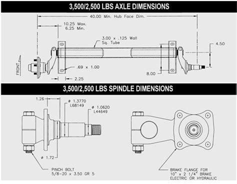 weather pattern exles 5000 lb torsion axle for sale