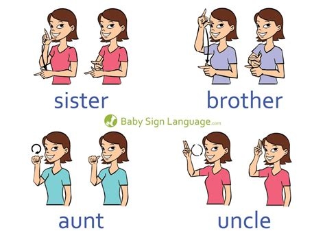baby sign language chart template basic baby sign language chart template edit fill sign