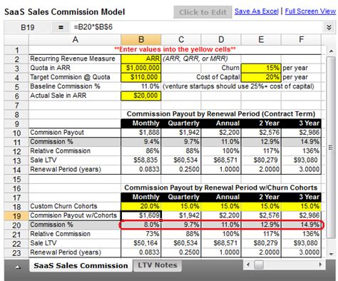 sales commision structure template saas sales compensation made easy