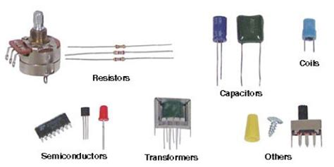 integrated circuits active and passive components active versus passive devices
