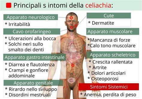 intolleranza alimentare sintomi adulti celiachia i sintomi nei bambini negli adulti e alimenti