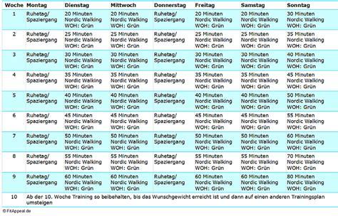 trainingsplan für zuhause zum abnehmen fit in vier wochen der ideale trainingsplan f 252 r sport