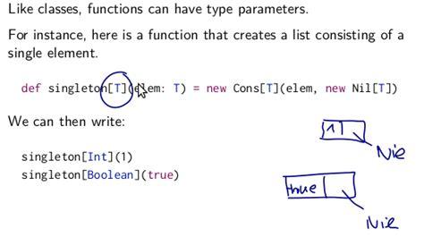 scala pattern matching on generic mark s it blog page 4 page 4
