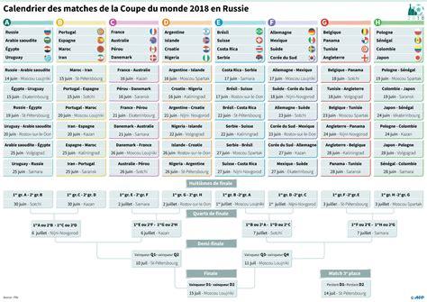 Coupe Du Monde 2018 Calendrier Calendrier Coupe Du Monde 2018 Les Dates Et Horaires Des