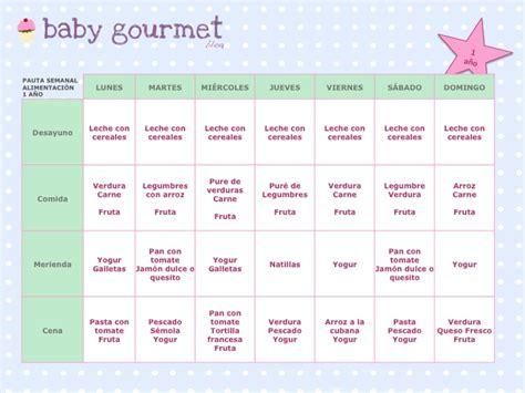 baby gourmet 250 beb 233 1 a 241 o tabla de alimentaci 243 n