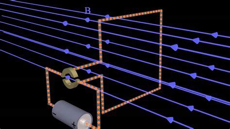 electric motor physics physics electric motor