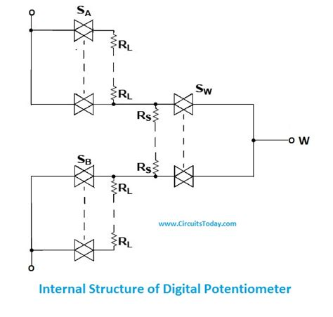 digital to analog resistor network resistor ladder potentiometer 28 images resistor ladder circuit 28 images digital to analog
