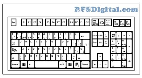 imagenes de un teclado informatica y tecnologia cae 6 186 el teclado