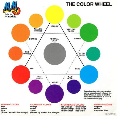 color wheel for visual merchandising the window lane color wheel041 miss katie s art class