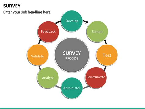 survey powerpoint template sketchbubble