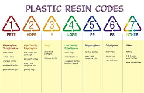 Jenis Dan Karpet Plastik jenis jenis plastik nuplastika