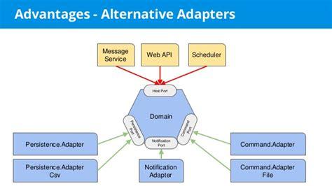 framework independent architectures