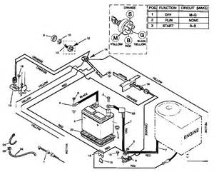 electrical system diagram parts list for model 502270210 craftsman parts mower tractor