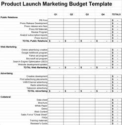 sle marketing budget template product launch plan marketing budget template 280