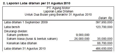 format laporan laba ditahan 2013 maret prodimanajemen