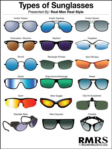 lshade styles buying men s sunglasses sunglass style guide how to