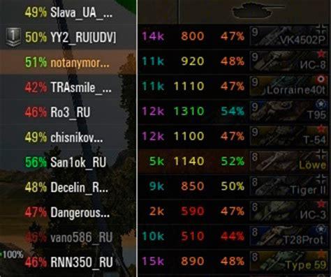 0 9 6 9 7 aslains xvm mod modpack installer w 9 22 0 1 xvm 7 4 1 mods world of tanks 9 22 0 1