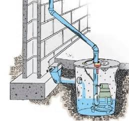 installing sump in basement basement sump buckhead plumber