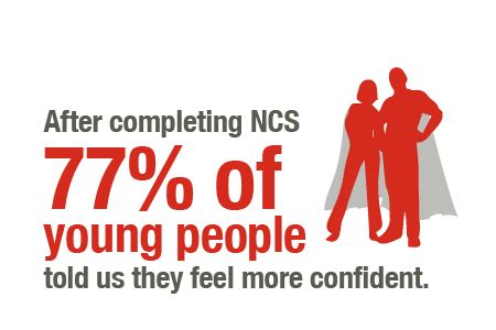 ncs the challenge national citizen service ncs the challenge