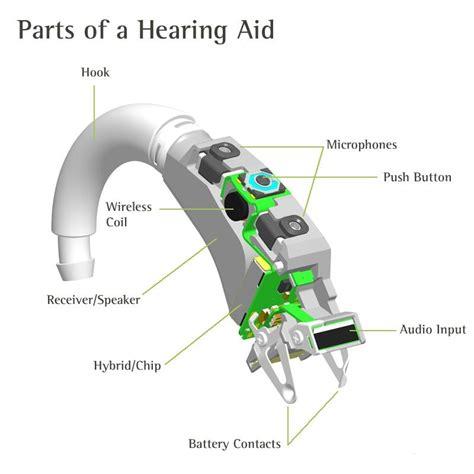 hearing aid diagram hearing aid circuit diagram two light wiring diagram