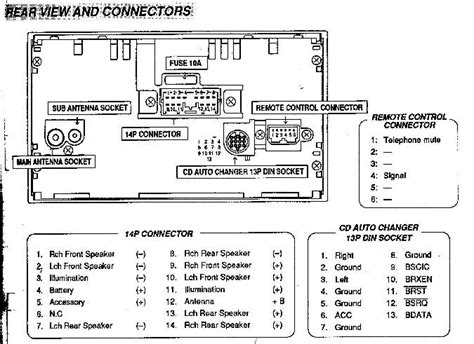Stereo Wiring Diagrams 3000gt Stealth International