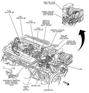 gm vacuum diagrams 1996 lt1 gm free engine image for user manual