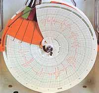 Disposable Pen Barton gas measurement recording charts disposable pens and