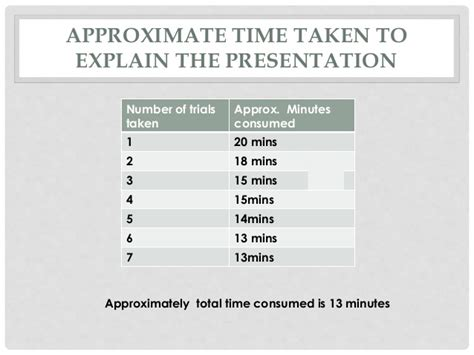 tutorialspoint os pdf process scheduling in light weight weight and heavy weight
