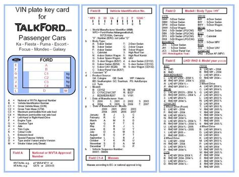 Vin Lookup Ford by Ford Vin Decoder 2017 Ototrends Net