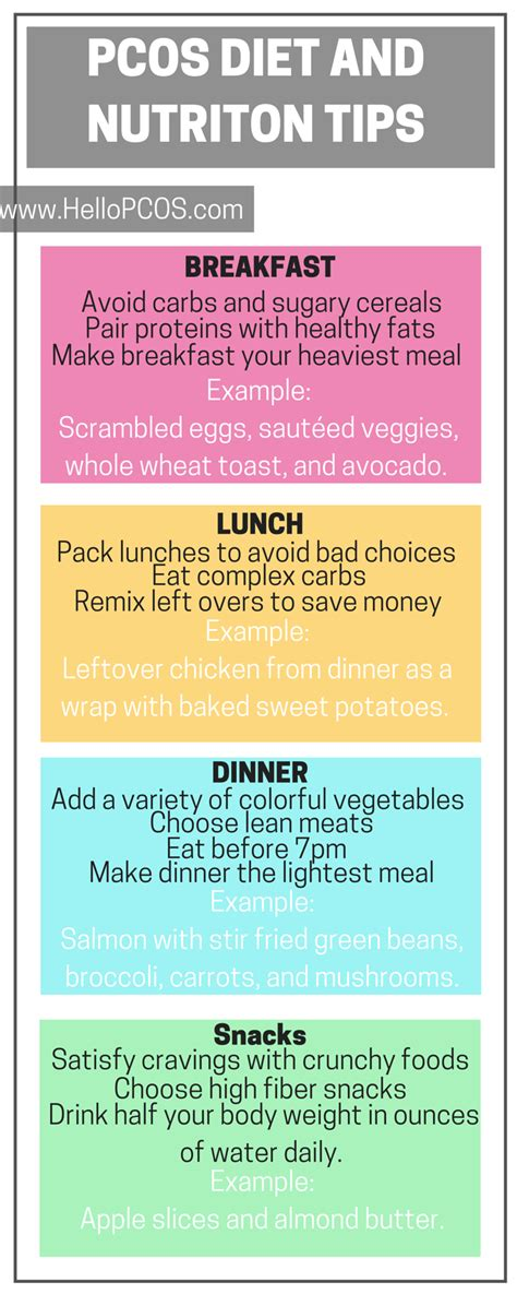 best nutritional diet pcos diet and nutrition foods tips and printables