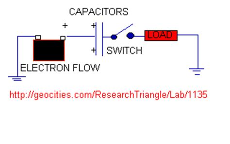 earth capacitor free energy rotating capacitor electrical energy generator from the