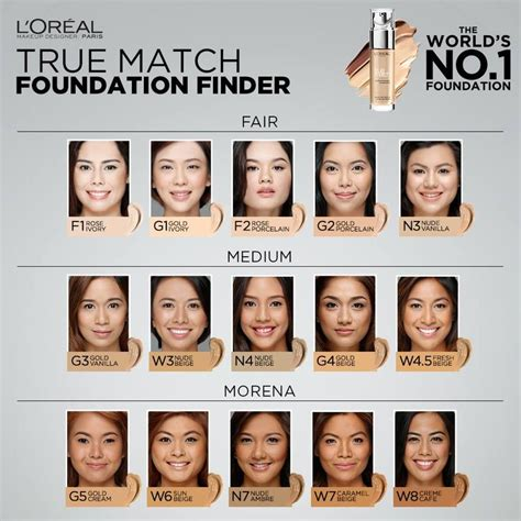 True Finder The 25 Best True Match Foundation Ideas On Foundation Makeup Tips
