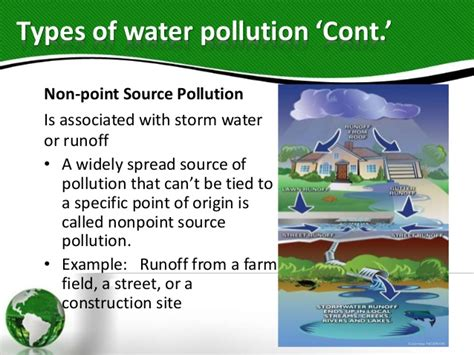 sources of water pollution