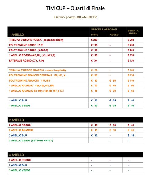 biglietti inter prezzi biglietti milan inter coppa italia tutto le info