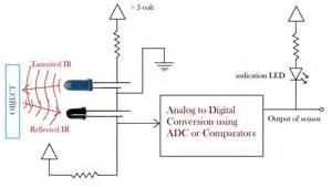 ir photo diode sensor for electronics