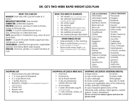 pug diet plan doctor diet plan meals to door