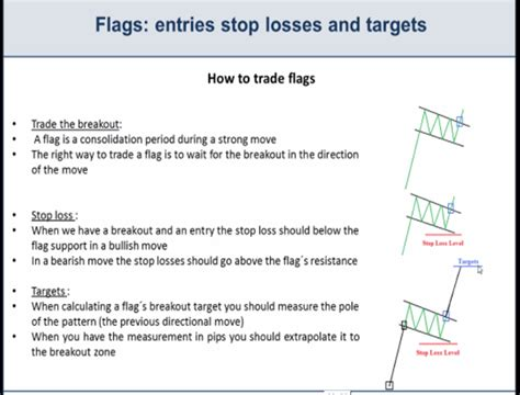 flag pattern stock screener how to trade flags continuation patterns investoo com