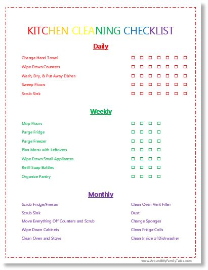 Ballard Design Coupon Free Shipping 28 kitchen cleaning checklist free printable free