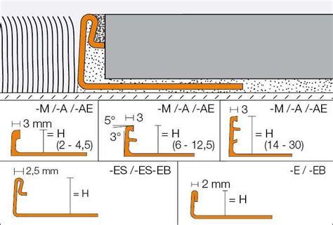 Karpet Dek Vario 125 schl 252 ter 174 schiene funktion schl 252 ter systems