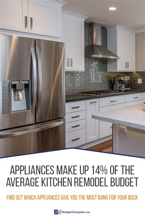 Home Outfitters Small Kitchen Appliances When Do You Think You Should Upgrade Your Kitchen Appliances