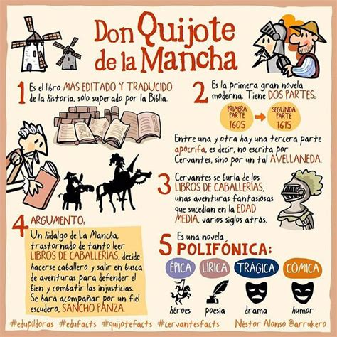 50 preguntas para instagram historia m 225 s de 25 ideas incre 237 bles sobre don quijote en pinterest