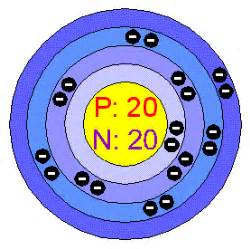 Element With 20 Protons Chemical Elements Calcium Ca
